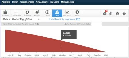 MD-Debts